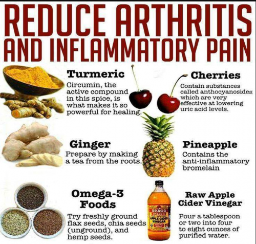 foods for inflammation